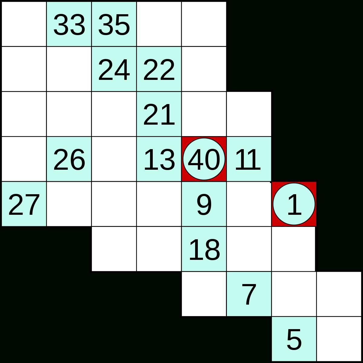 Hidato — Wikipédia destiné Puzzle A Faire En Ligne