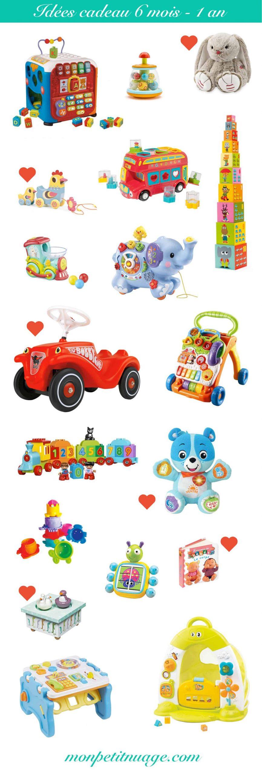 Idées Cadeaux Bébé & Enfant : 6 Mois, 1 An, 2 Ans, 3 Ans concernant Jouet Garçon 1 An