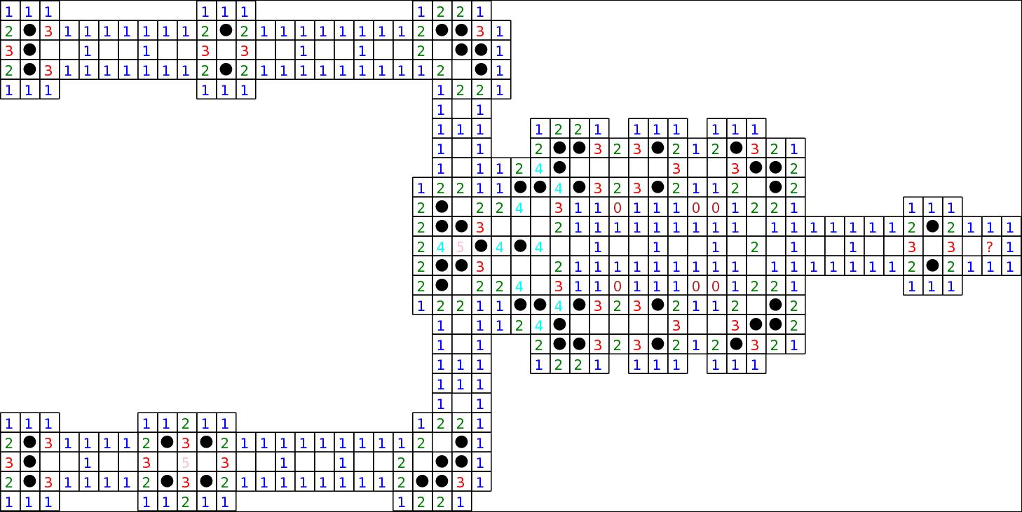 Images Des Mathématiques destiné Jeu Démineur