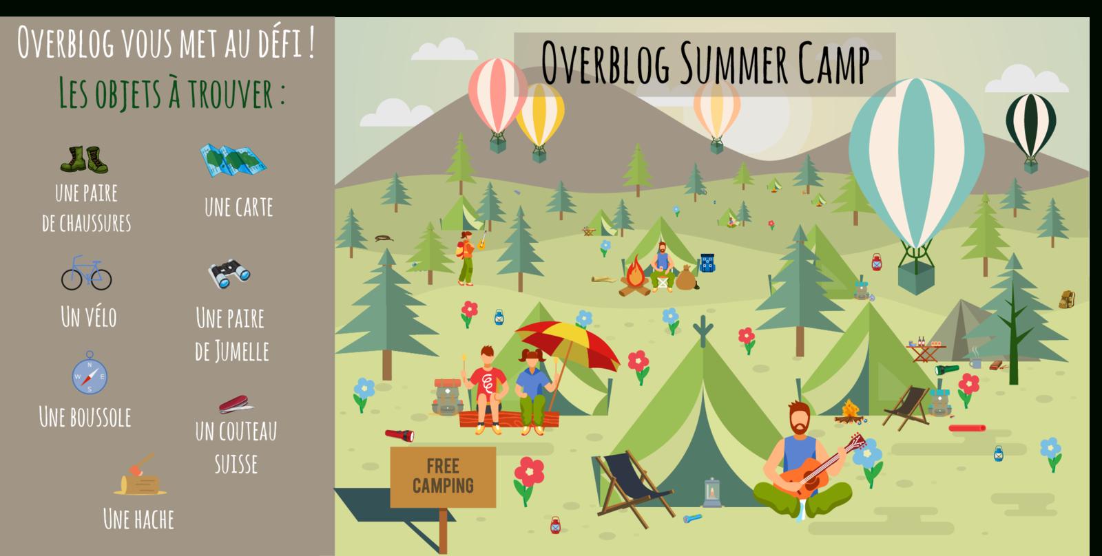 Jeu De L'été : Trouver Les 7 Objets 👀 - Overblog France dedans Jeux Trouver Les Objets