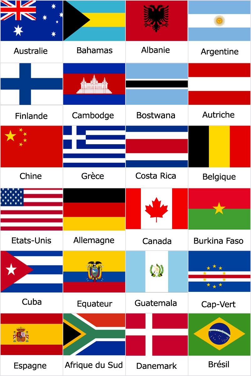 Jeu De Memory À Imprimer - Drapeaux Des Pays - Imprimez Et tout Pays D Europe Jeux Gratuit