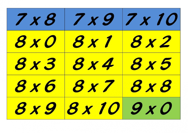 Jeux Autour Des Tables De Multiplication - La Classe D'elsile à Tables Multiplication À Imprimer