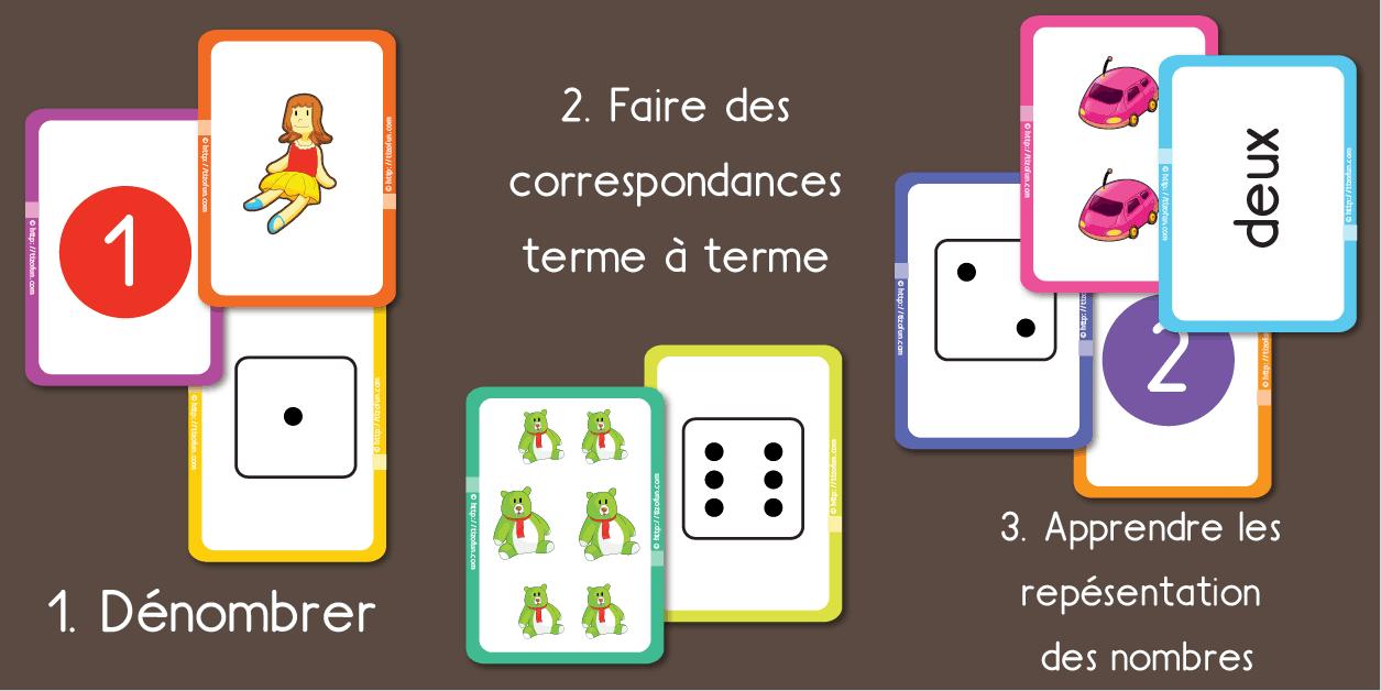 Jeux & Exercices Pour Apprendre Les Nombres Pdf À Imprimer intérieur Jeux Pour Apprendre Les Chiffres En Francais