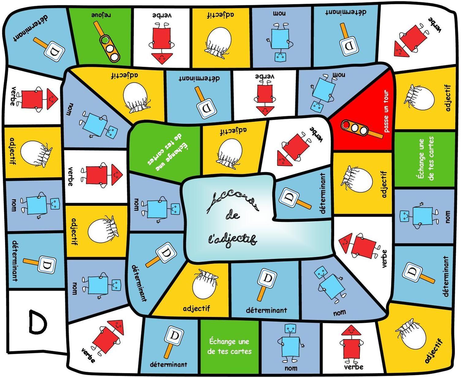 Jeux Les Contes De Grammaire : Accords De L'adjectif | Jeux serapportantà Jeux Pour Cm2