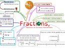 La Carte Mentale Sur Les Fractions (1Ère Partie), En 6Ème pour Mathématiques Facile