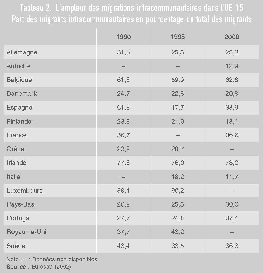 La Concurrence Fiscale Dans L'union Européenne | Cairn à Tout Les Pays De L Union Européenne Et Leur Capital