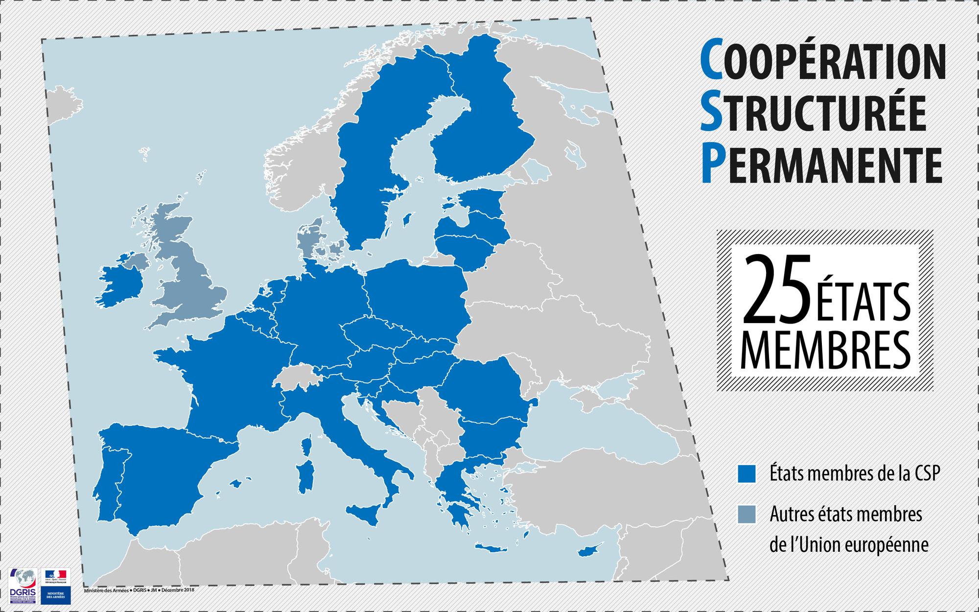 La Csp avec Pays Membre De L Europe