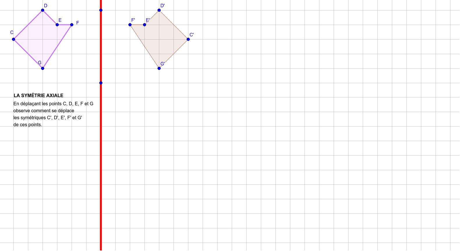 La Symétrie Axiale – Geogebra pour Symétrie Axial