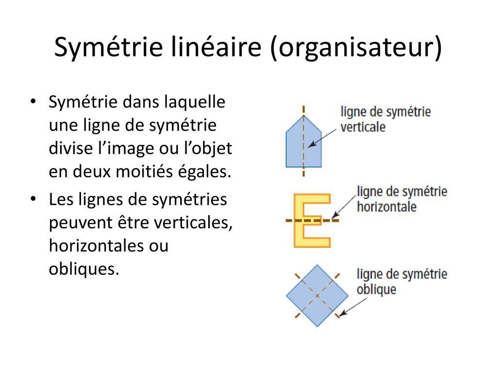 La Symétrie Et L'aire De La Surface - Ppt Télécharger tout Symétrie En Ligne