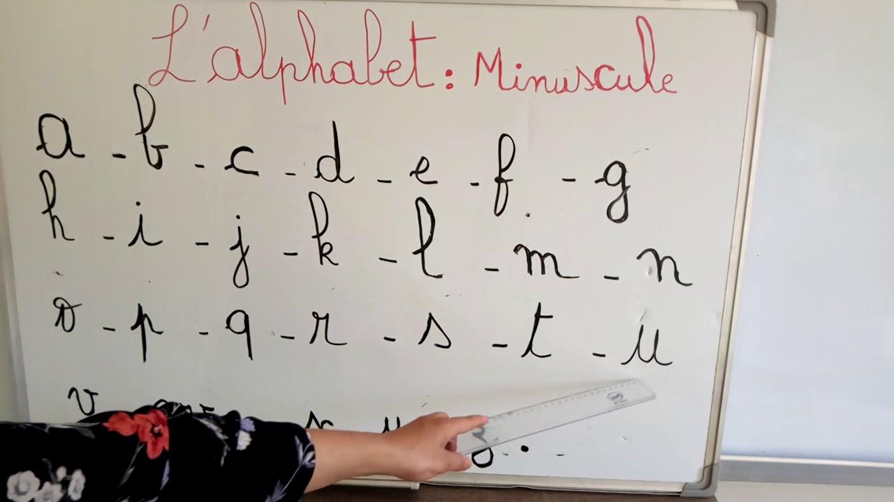 L'alphabet - Les Lettres En Minuscule serapportantà L Alphabet Minuscule