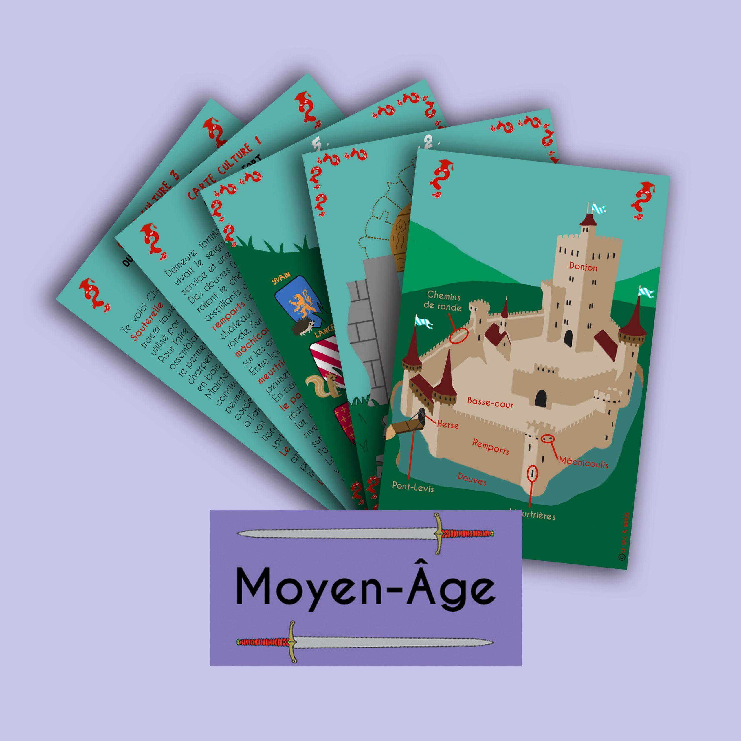 Le Sac À Indices - Version Moyen-Âge encequiconcerne Jeux A Faire Dans La Voiture