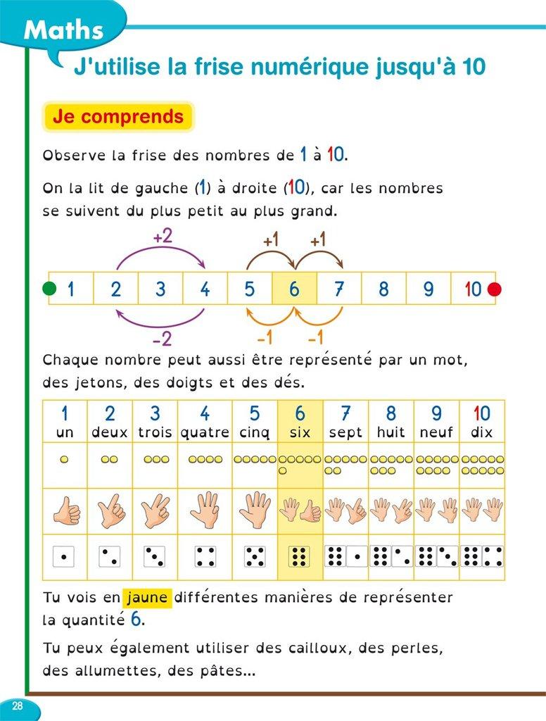 Les Cahiers De Vacances Pour Les Dys Sont Arrivés concernant Cahier De Vacances En Ligne