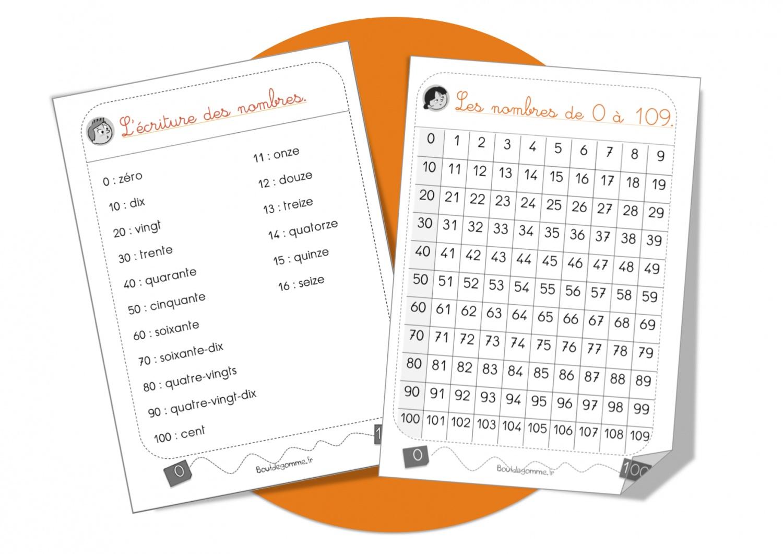 Les Nombres De 0 À 100: Écriture Et Tableau. | Bout De Gomme serapportantà Apprendre Les Chiffres En Lettres Cp