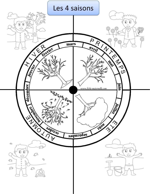 Les Saisons, Et Une Tentative De Classe Inversée - L avec Apprendre Les Saisons En Maternelle