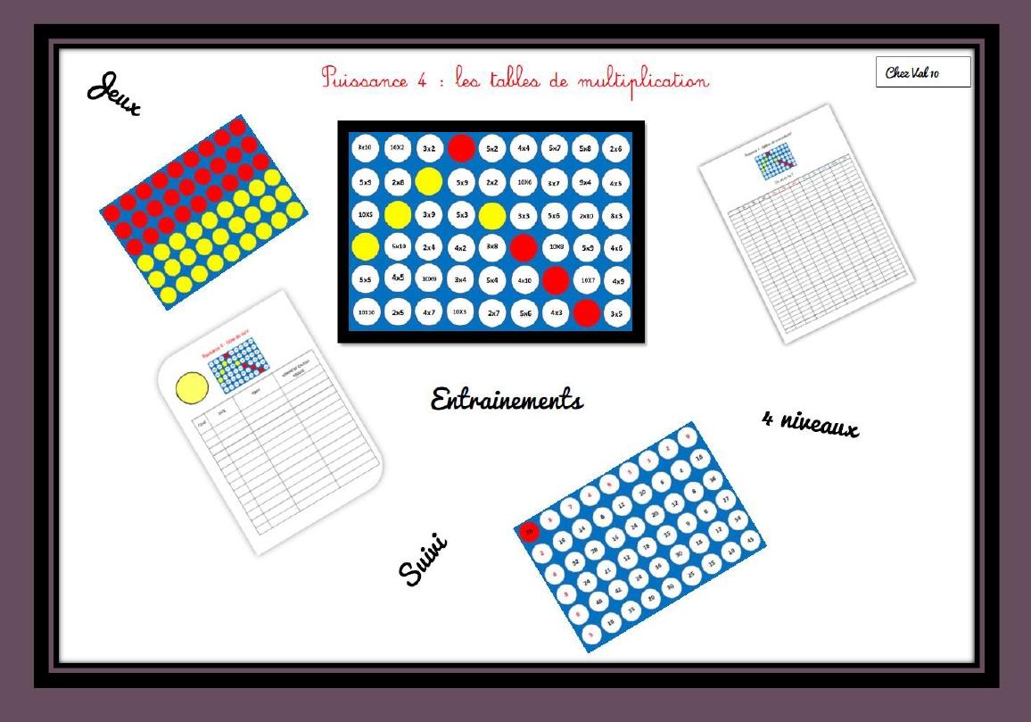 Les Tables Avec Puissance 4 : Entraînements, Jeux avec Jeu De 4 Images
