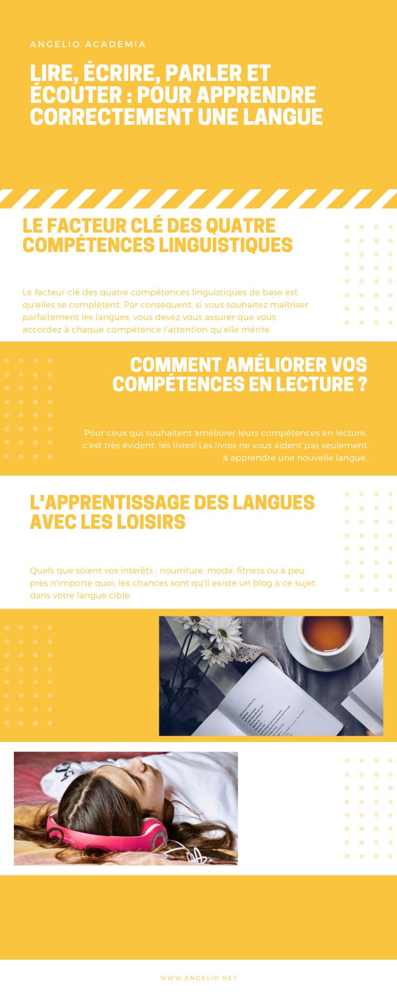 Lire, Écrire, Parler Et Écouter : Pour Apprendre serapportantà Apprendre A Ecrire Le Francais Pour Debutant