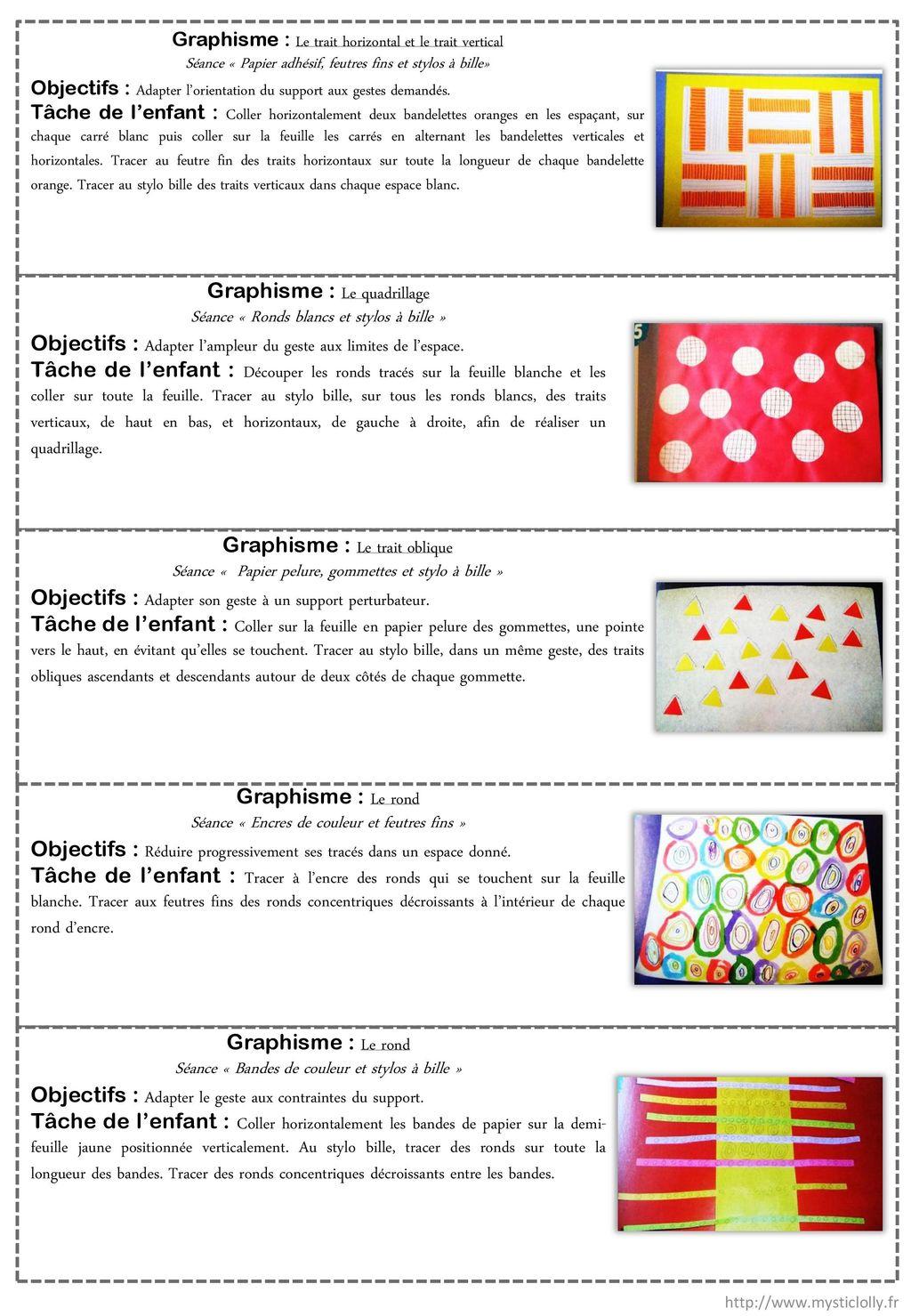 Liste Des Consignes : Ateliers Graphiques Gs - Ppt Video concernant Graphisme Traits Verticaux