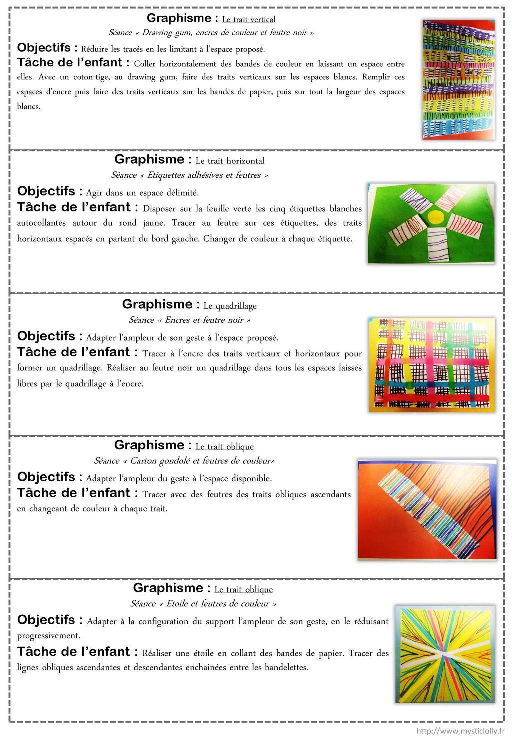 Liste Des Consignes : Ateliers Graphiques Ms - Ppt Télécharger avec Traits Obliques Ms