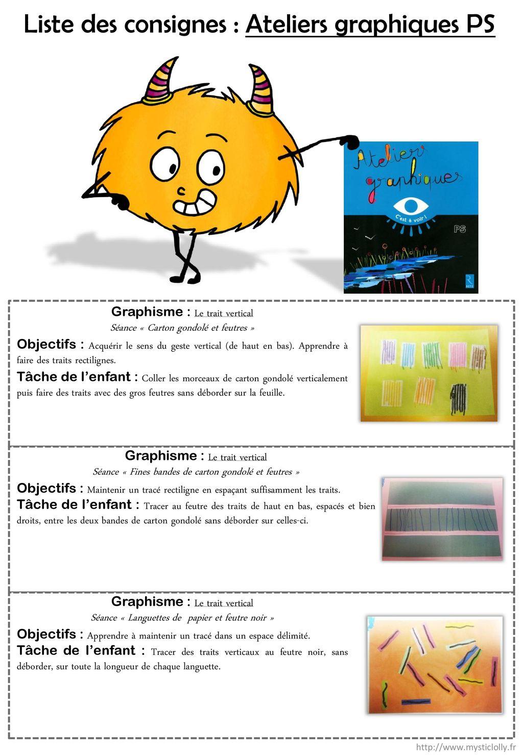 Liste Des Consignes : Ateliers Graphiques Ps - Ppt Télécharger encequiconcerne Graphisme Traits Verticaux