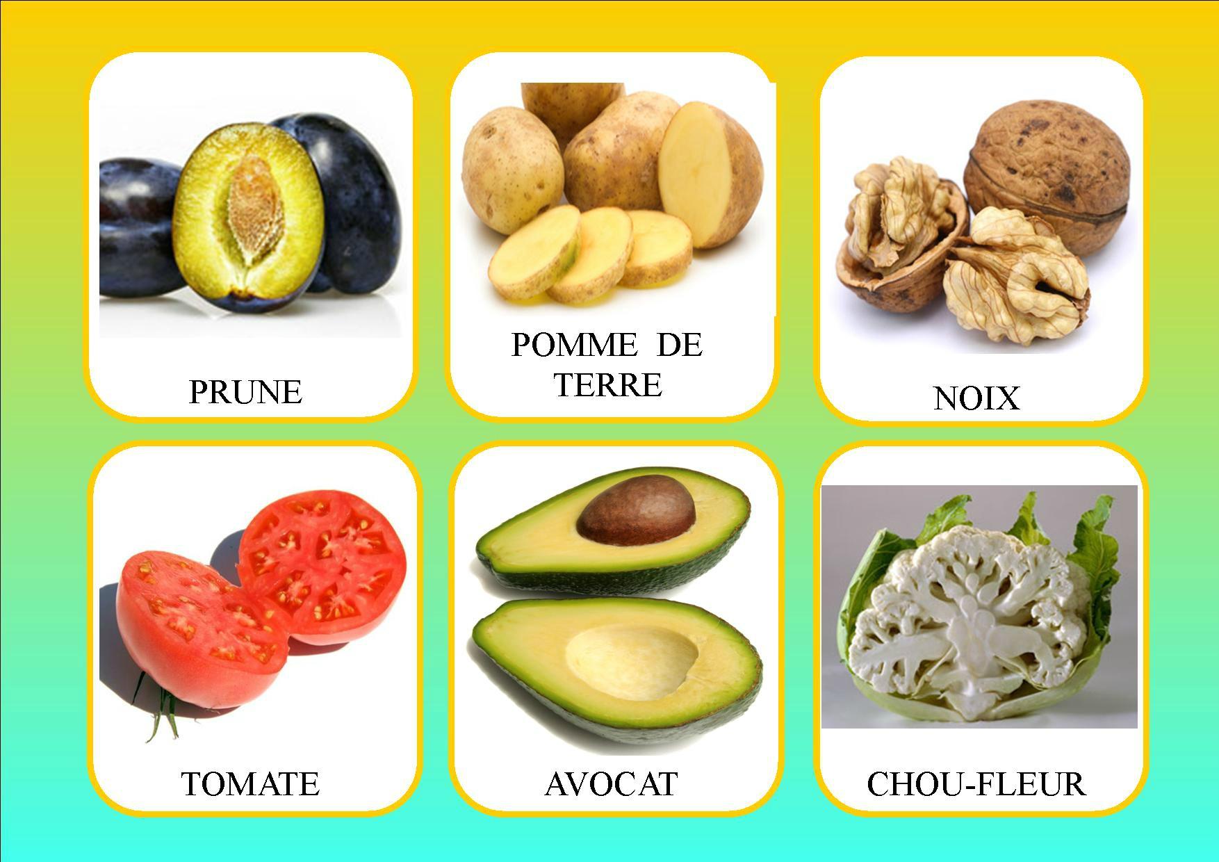 Loto Des Fruits Et Légumes - La Classe De Mamaicress serapportantà Jeux De Fruit Et Legume Coupé