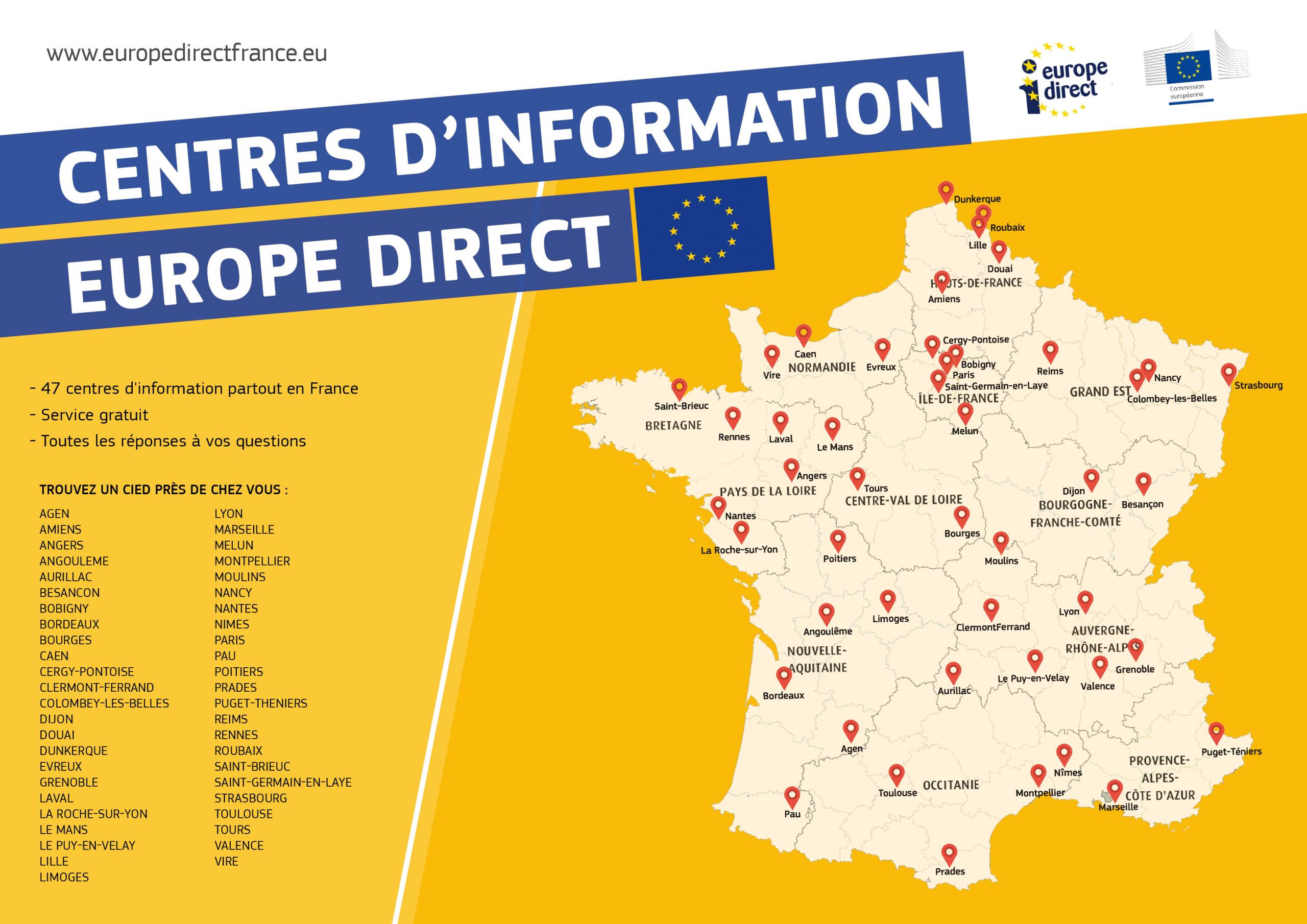 Maison Europe Direct Dunkerque- Accueil destiné Pays D Europe Jeux Gratuit