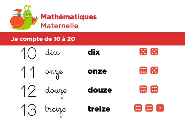 Mathématiques Fiche 1, Je Compte De 10 À 20 concernant Jeux Pour Apprendre Les Chiffres En Francais