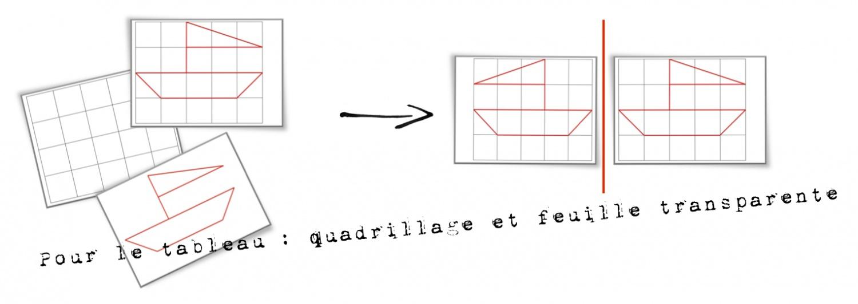 Maths: Géométrie: La Symétrie | Bout De Gomme serapportantà Symétrie Ce1 Exercices