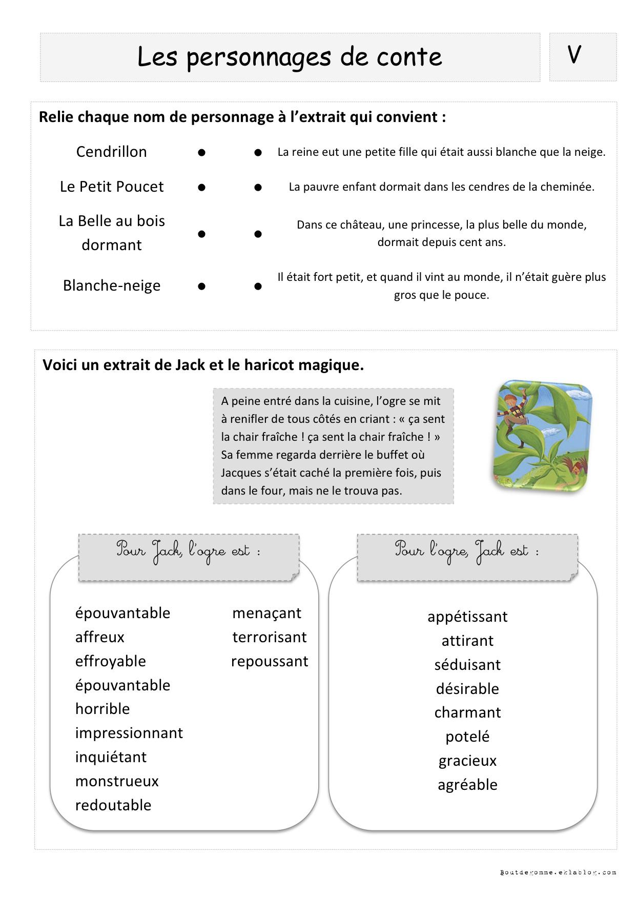 Mes Fiches De Vocabulaire | Bout De Gomme dedans Fiche A Imprimer Ce1