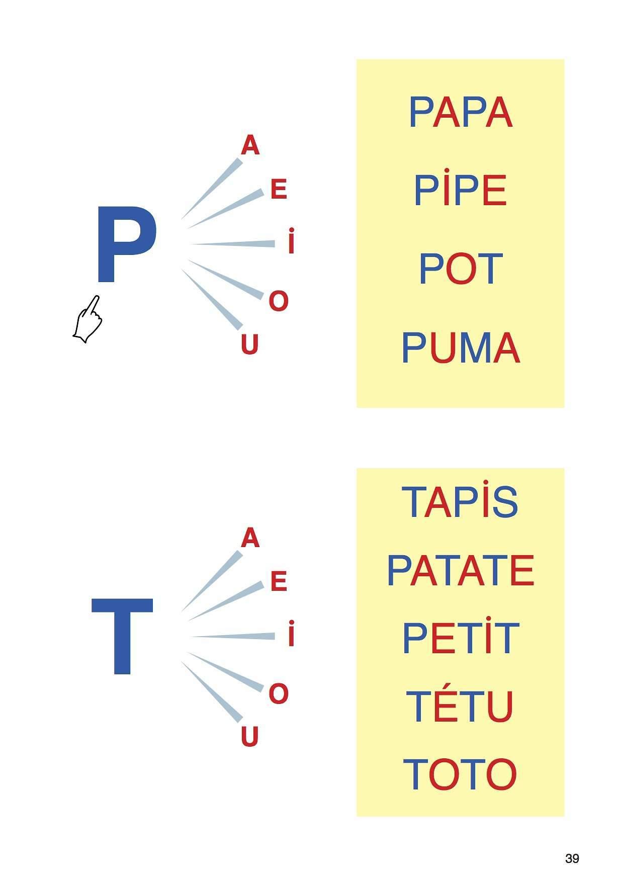 Methode Lecture | Apprendre A Lire Dès 3 Ans avec Jeux Pour Apprendre À Lire 4 Ans