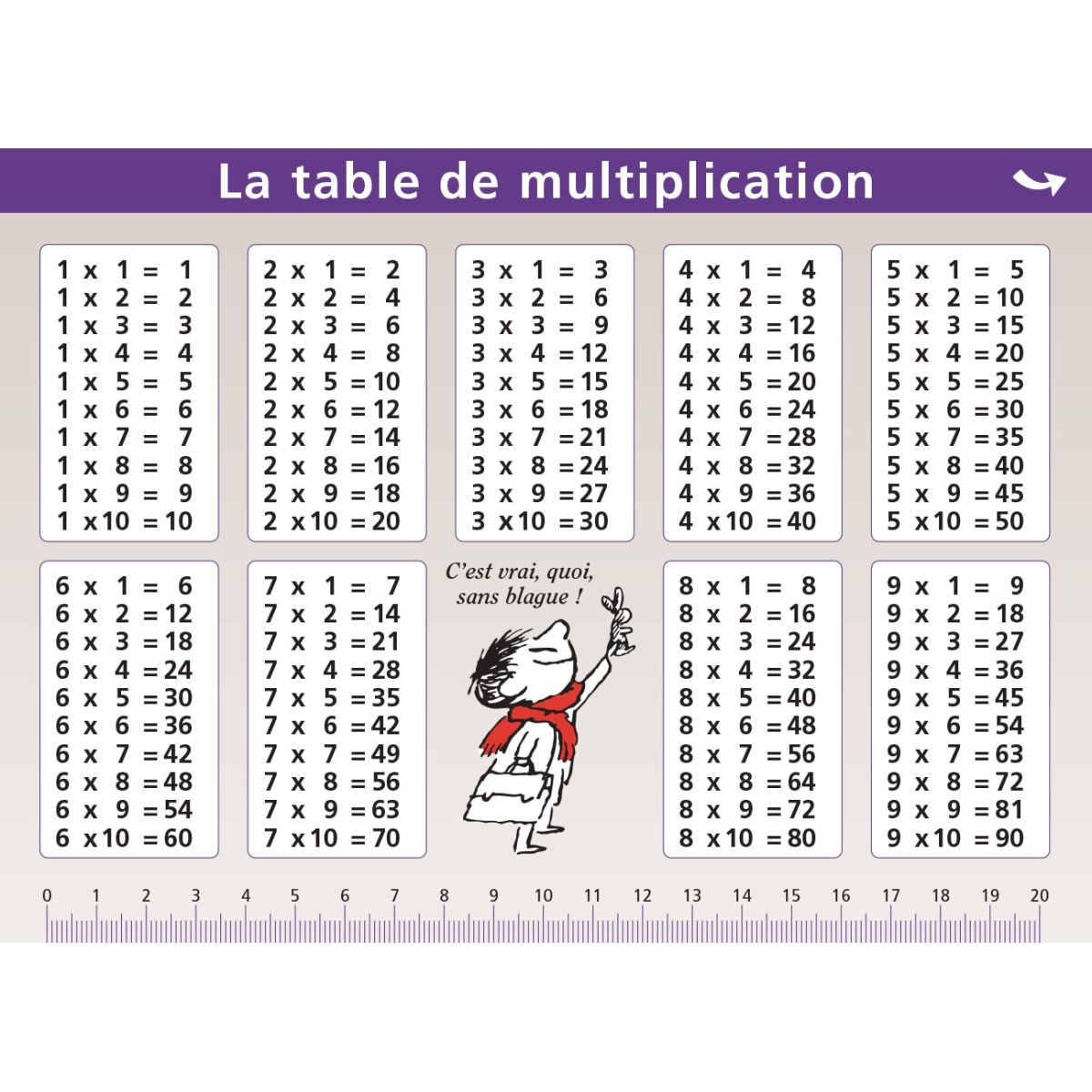 Mini Poster Le Petit Nicolas -Table De Multiplication - Jeux à Jeux Educatif Table De Multiplication