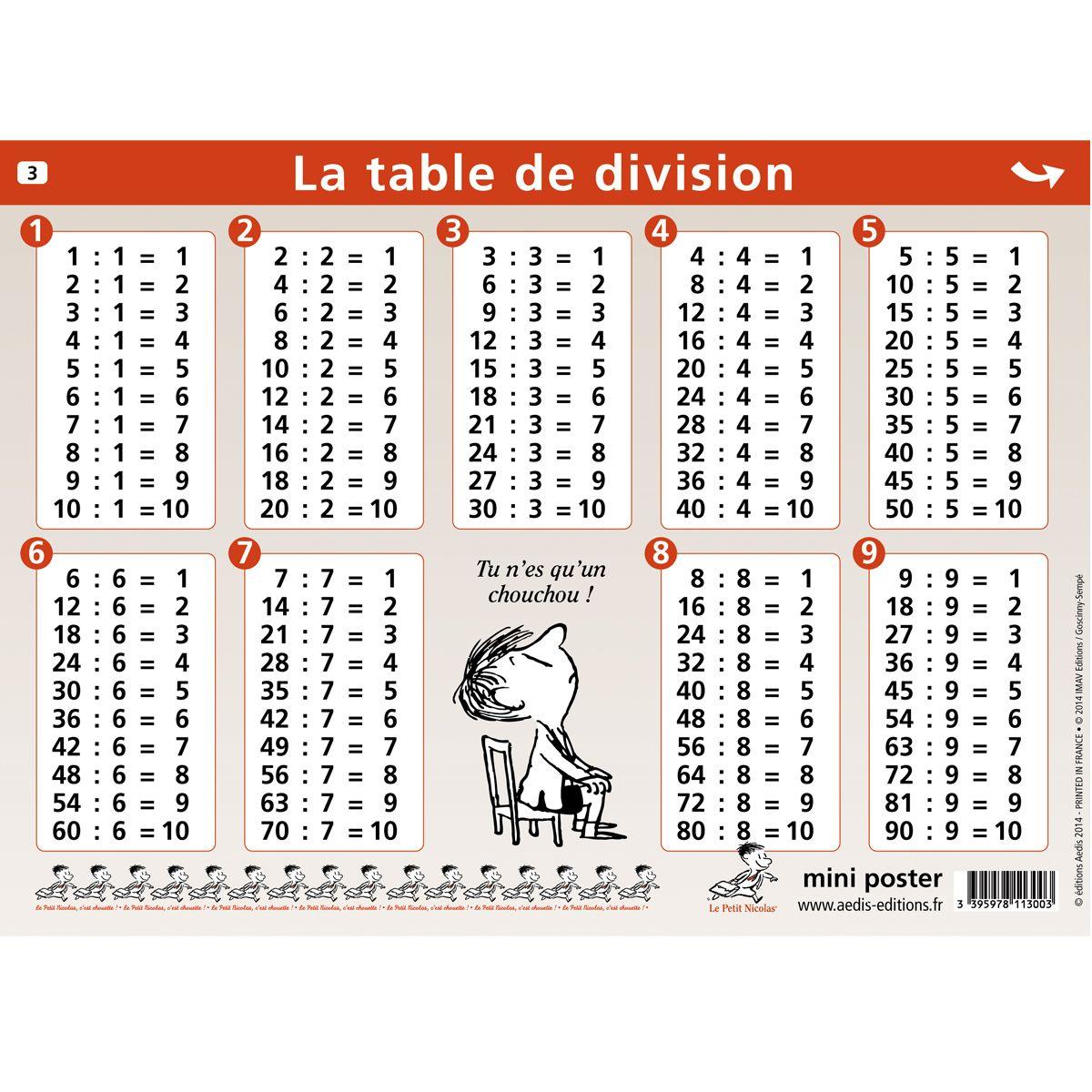 Mini Poster Le Petit Nicolas -Table De Multiplication - Jeux pour Jeux Educatif Table De Multiplication