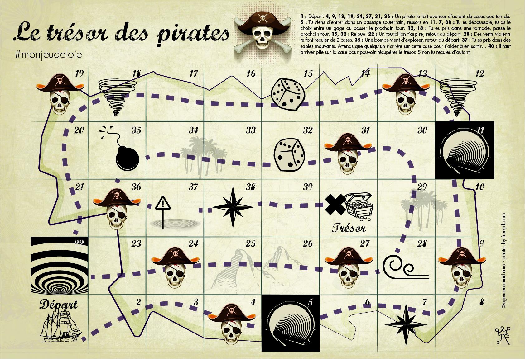 Monjeudeloie Version Pirates À Imprimer - Nomad avec Jeu De L Oie A Imprimer