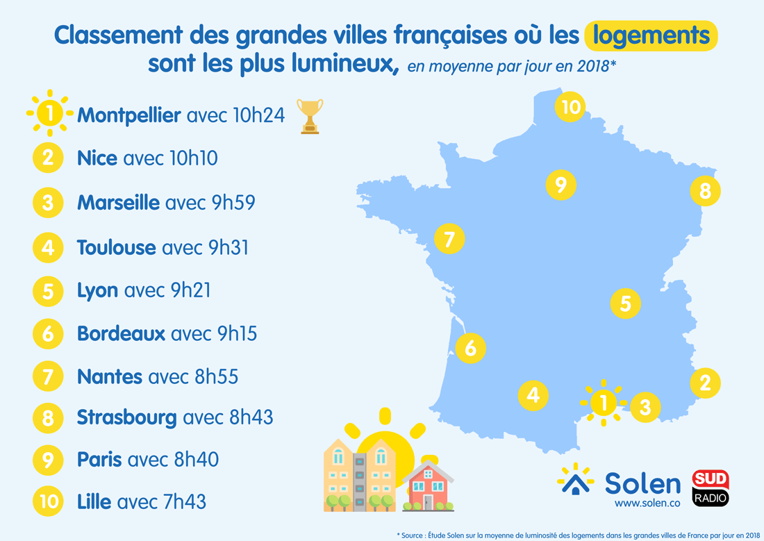 Montpellier, Nice, Marseille Top 3 Des Villes Où Les à Carte De France Avec Grandes Villes