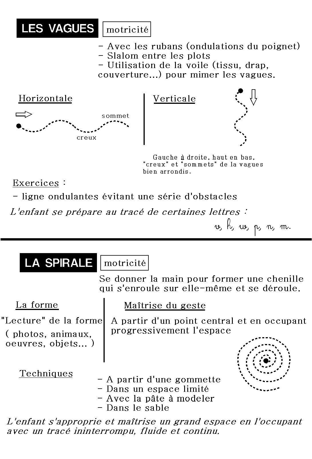 Motricité Vague Progression Graphisme En Maternelle | Ecole intérieur Exercice Graphisme Moyenne Section