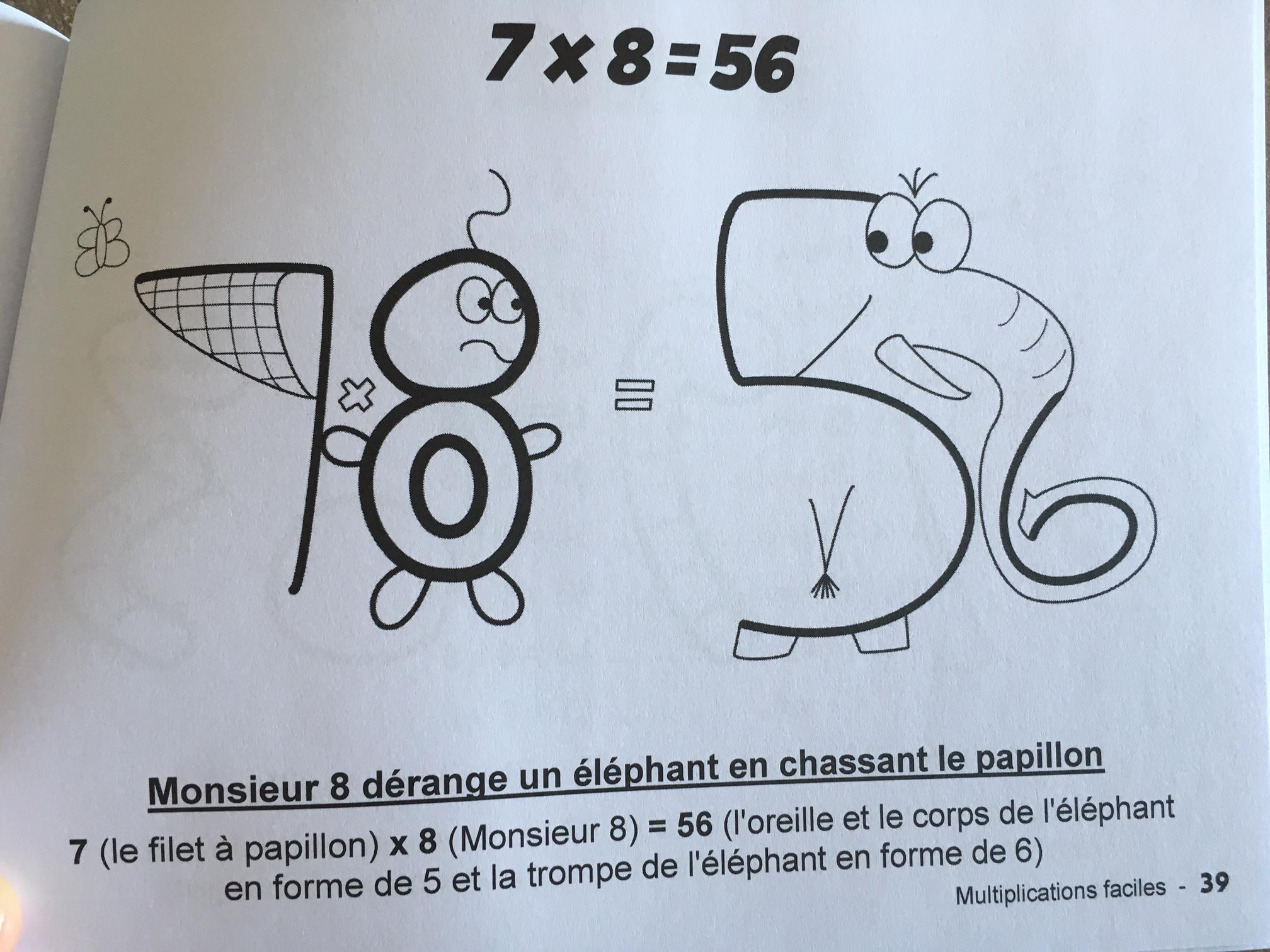 Multiplications Faciles : Pour Apprendre Les Tables De destiné Apprendre Les Tables De Multiplication En S Amusant