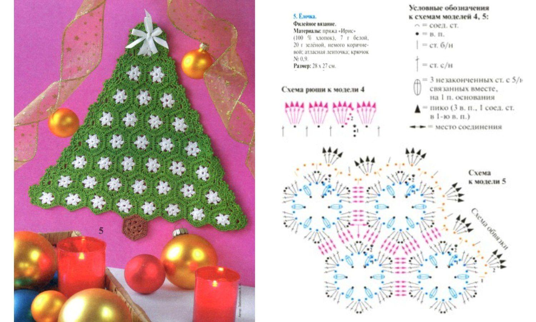 Noël Et Pâques Au Crochet : Modèles Et Grilles À Imprimer dedans Décorations De Noel À Imprimer