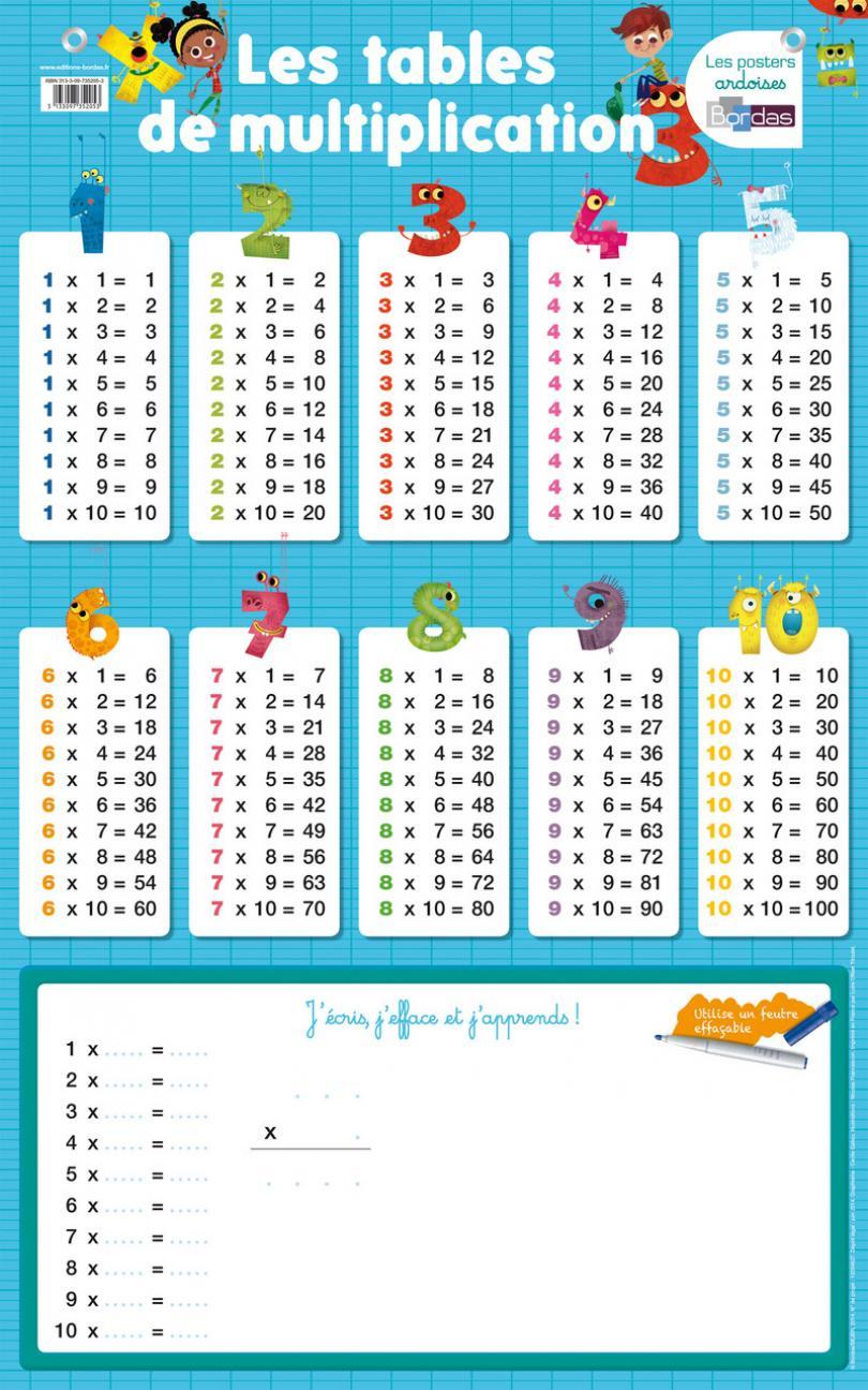 Poster-Ardoise - Les Tables De Multiplication * Cahier D concernant Apprendre Les Tables De Multiplication En S Amusant