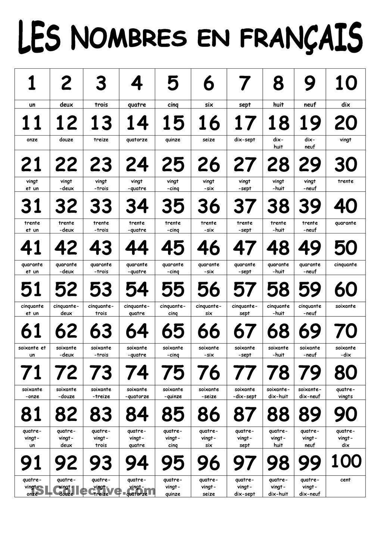 Poster Des Nombres (1-100) | Les Nombres En Français destiné Apprendre Les Chiffres En Français