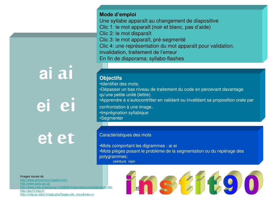 Ppt - Ai Ai Ei Ei Et Et Powerpoint Presentation, Free concernant Aide Pour 4 Images Un Mot