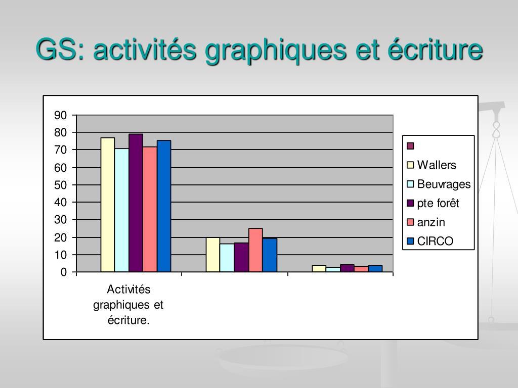 Ppt - Les Évaluations Powerpoint Presentation, Free Download tout Activités Graphiques Gs