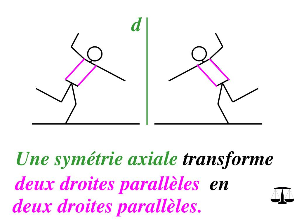 Ppt - Symetrie Axiale Powerpoint Presentation, Free Download concernant Symétrie Axial