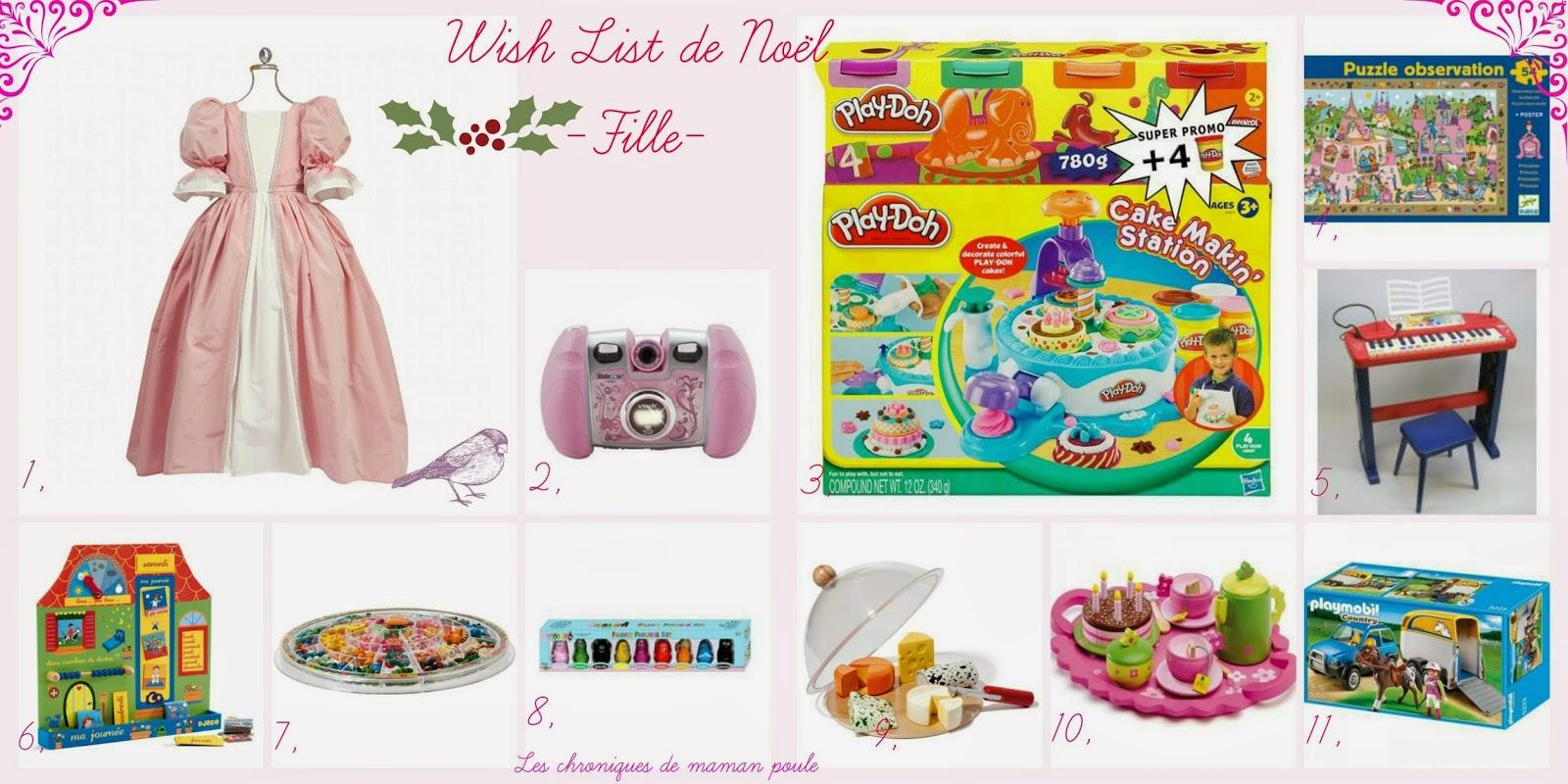 Preparer Noel: Wish List -Fille- | Les Mercredis Jolis -Blog destiné Puzzle Fille 3 Ans