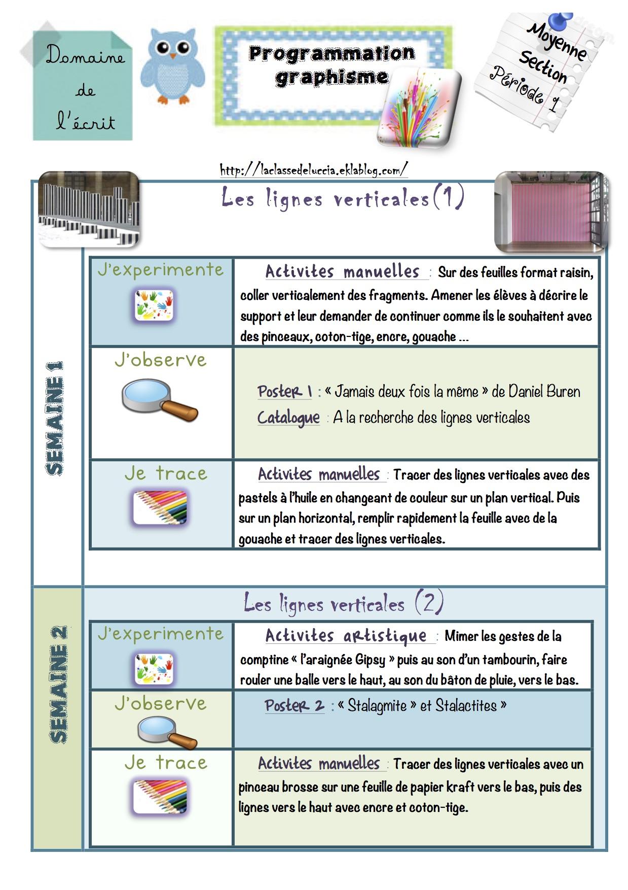 Prog Ms - La Classe De Luccia ! concernant Graphisme Les Vagues Moyenne Section