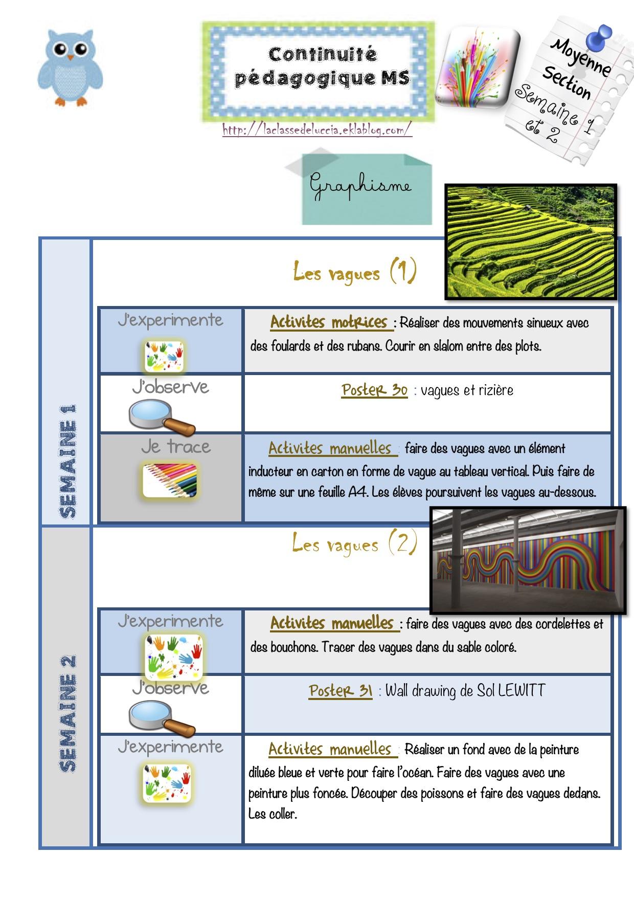 Prog Ms - La Classe De Luccia ! destiné Graphisme Les Vagues Moyenne Section