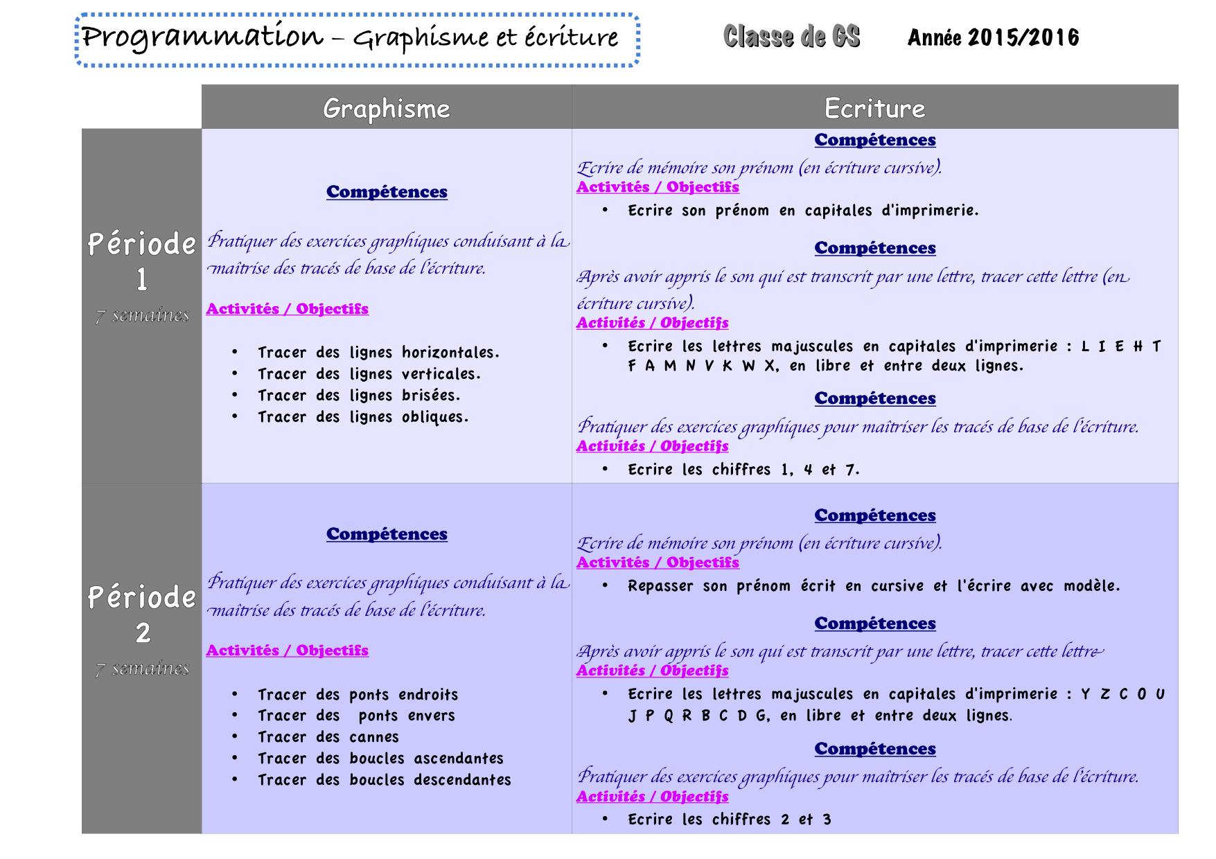 Programmation Graphisme Gs 2016/2017 - La Classe De Luccia ! encequiconcerne Activités Graphiques Gs