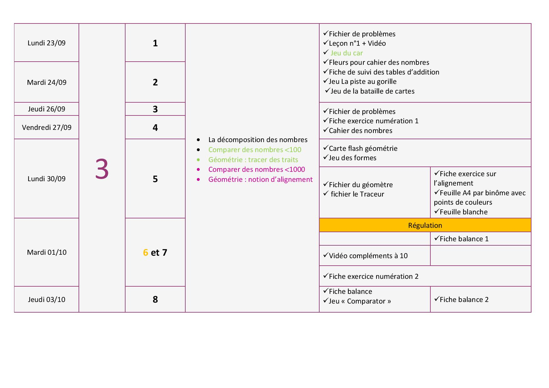 Programmations Mhm - Ce1/ce2 - Version 2019 - Tout-Petit-Gris dedans Travaille Ce2 A Imprimer