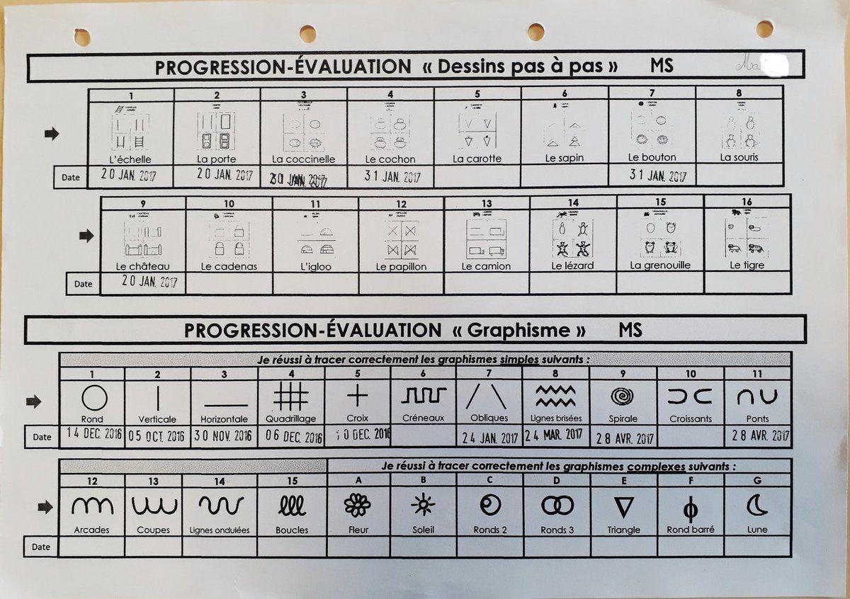 """Progression-Évaluation Dessins """"pas À Pas"""" Et Graphismes Ms concernant Évaluation Graphisme Ms"""