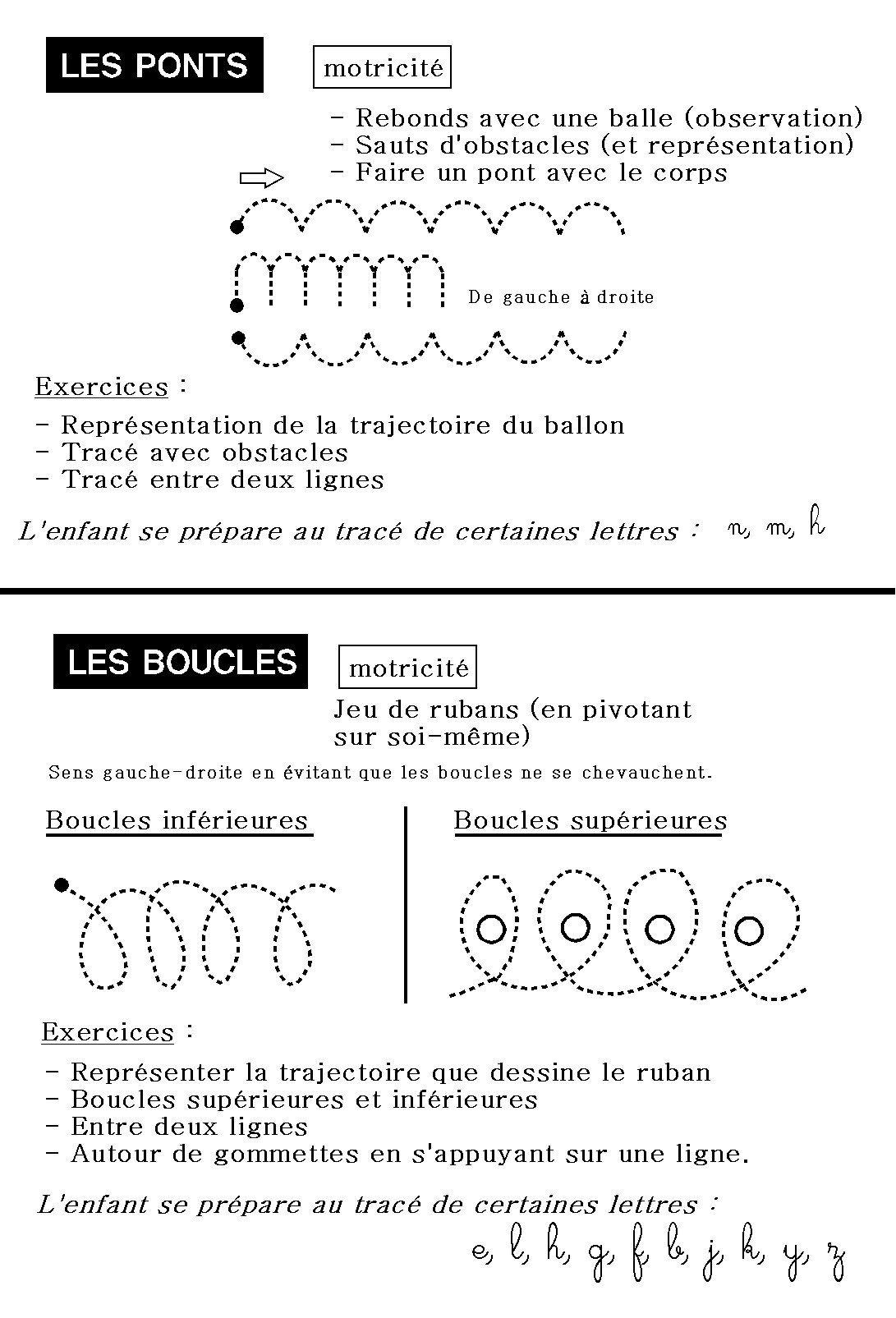 Progression Graphisme En Maternelle Faire Le Lien Avec concernant Exercice Graphisme Moyenne Section