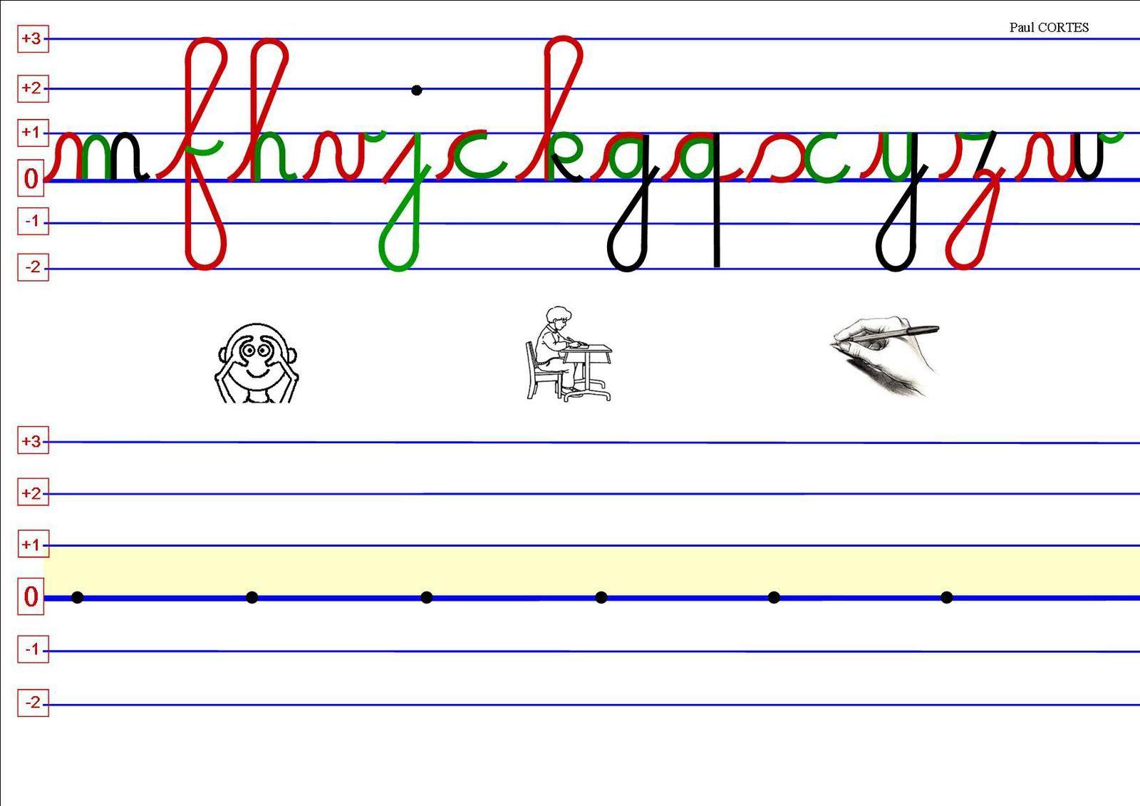 Quelque Lignes D'écriture - serapportantà Ligne Écriture Gs