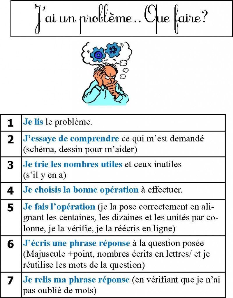 Résolution De Problèmes | Le Blog De Monsieur Mathieu tout Exercice Problème Ce1